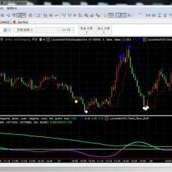 Multicharts Reversal Indicators 抓转折指标