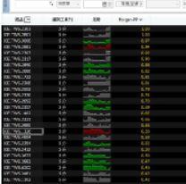 Multicharts For Stock & Scanner 股票与市场扫描